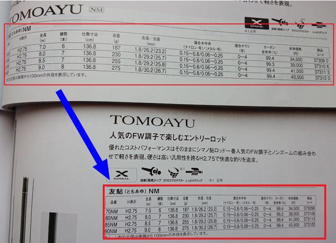 シマノ2021鮎・渓流カタログ